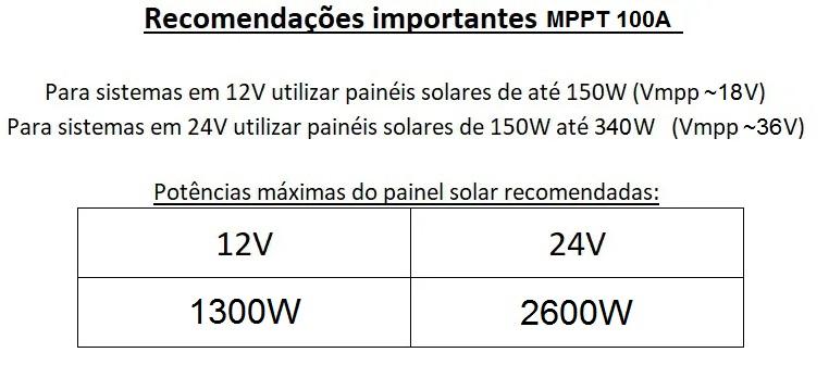 Controlador de Carga Sun Energy MPPT 12/24V (100A)