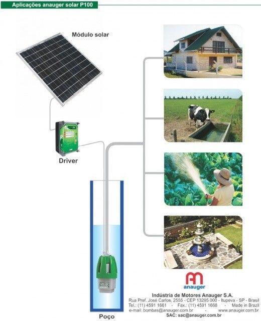 Kit Bomba solar   Poço até 40 metros