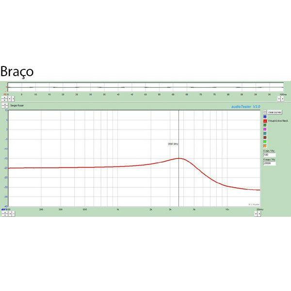 Captador Humbucker Sergio Rosar Virtual Active Creme