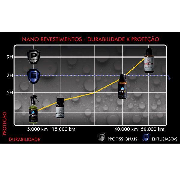 Insignia MW Nano Proteção Automotiva 30ml Easytech
