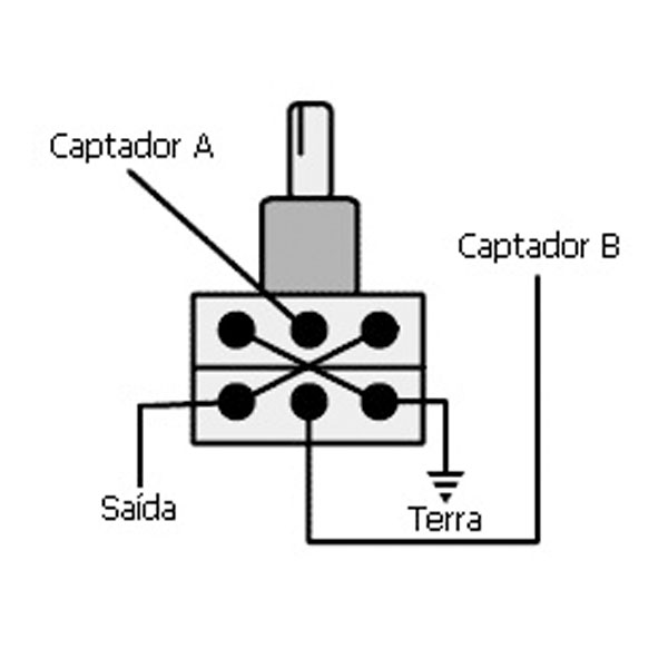 Potenciômetro Duplo Center Click Para Balanço de Captadores Guitarra e Baixo 50k 18/16mm Alpha