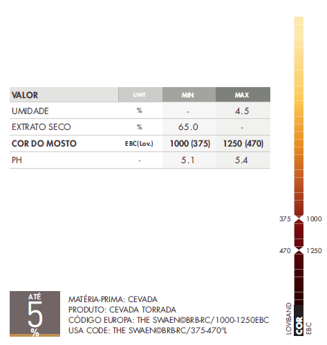 Malte BlackSwaen Barley (Cevada Torrada) Embalagem 250g  - Maria Cervejeira