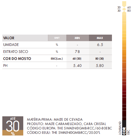 Malte GoldSwaen Amber Embalagem 500g  - Maria Cervejeira