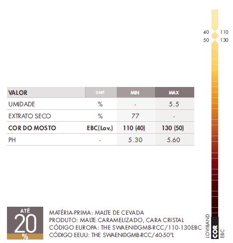 Malte GoldSwaen Classic Embalagem 500g  - Maria Cervejeira