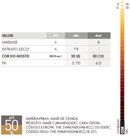 Malte GoldSwaen Hell Embalagem 500g  - Maria Cervejeira