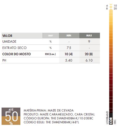 Malte GoldSwaen Light Embalagem 500g  - Maria Cervejeira