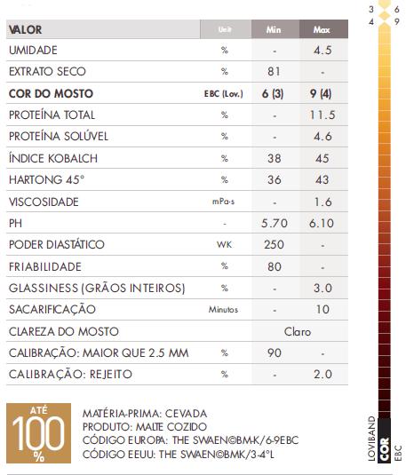 Malte Swaen Pale Ale Embalagem 1Kg  - Maria Cervejeira