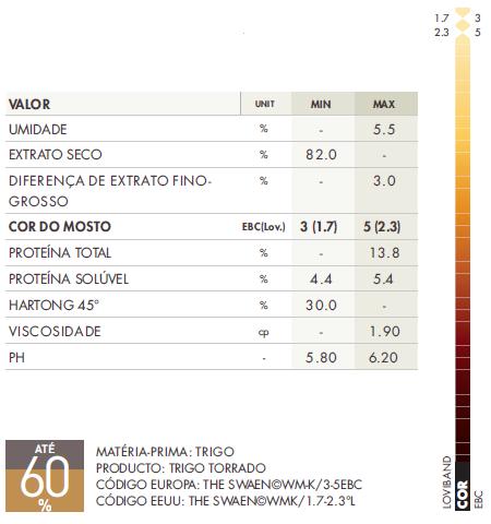 Malte WhiteSwaen Classic (Trigo) Embalagem 1Kg  - Maria Cervejeira