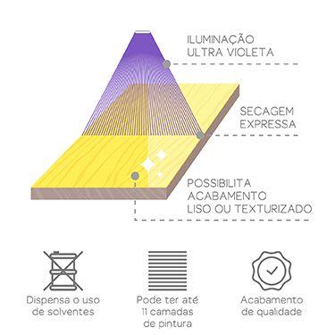 Armário Balcão Microondas Bebedouro 2 Portas Multiuso Cozinha Lavanderia