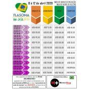 XIV CONGRESSO FLASOMA V CAMPEONATO FISM LATINO AMÉRICA Fortaleza - Brasil 08 a 12 de abril de 2020 - CONGRESSISTA/ Acompanhante, Competidor , Dealer