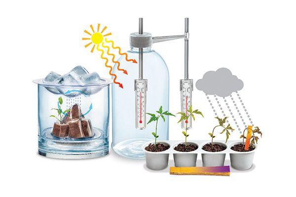 Ciência Do Clima