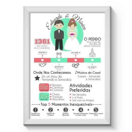 Arte Digital para Quadro Personalizado com Dados do Casal para Casamento