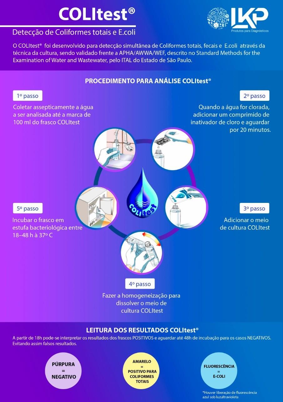 COLITEST - TESTE PARA DETECÇÃO DE COLIFORMES TOTAIS E E.COLI PARA 100ML DE AGUA. 10 UN/PCT