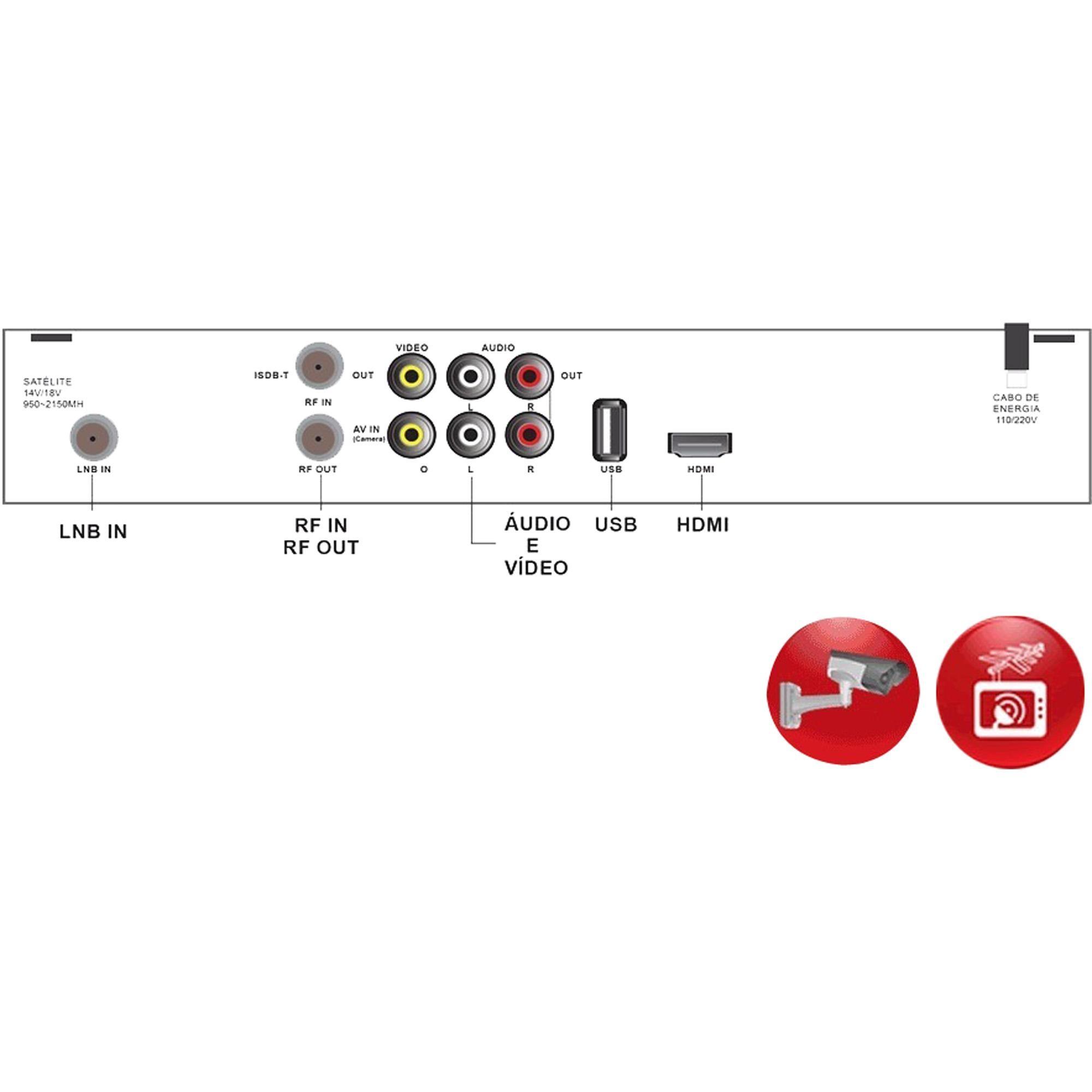 Receptor Anadigi e HD Satélite e Conversor Integrado BS9500