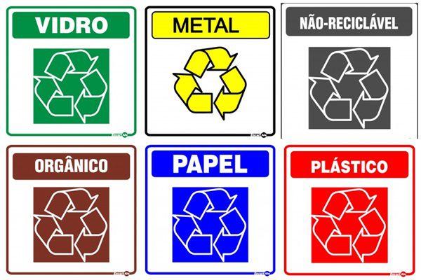 Kit Adesivos Sinalização Recicláveis