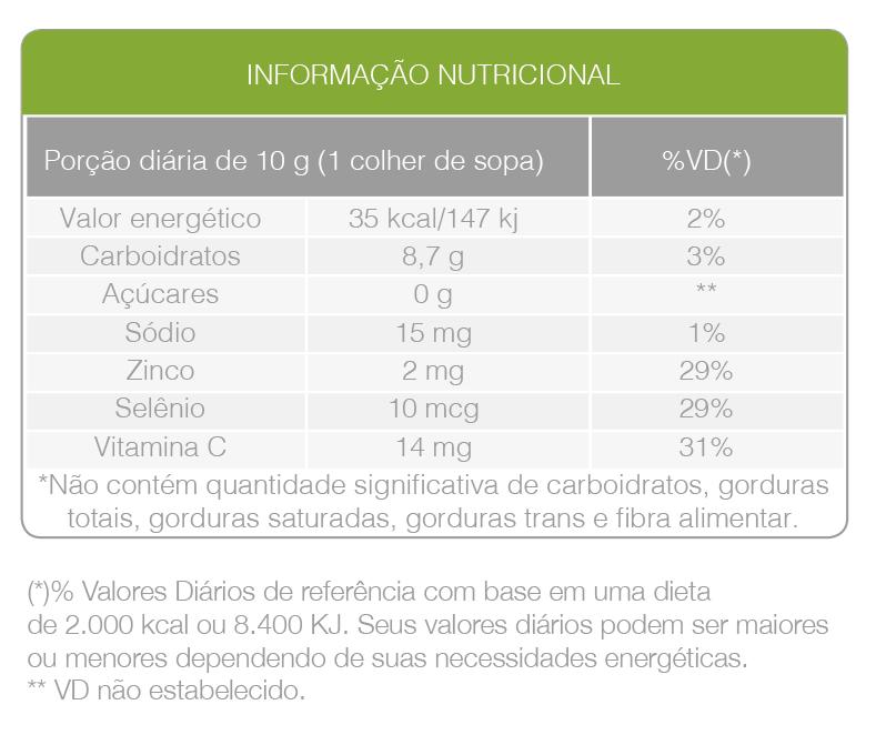 CháMix sabor Chá Verde, Vermelho, Branco, Amora + Hibiscus