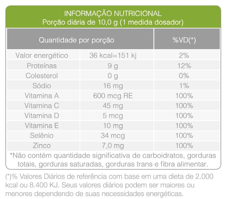 Colágeno Sabor Frutas Cítricas