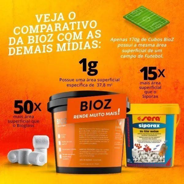 Mídia Biológica para Lagos e Aquários Cubos BioZ 2,2Kg (2,2l)