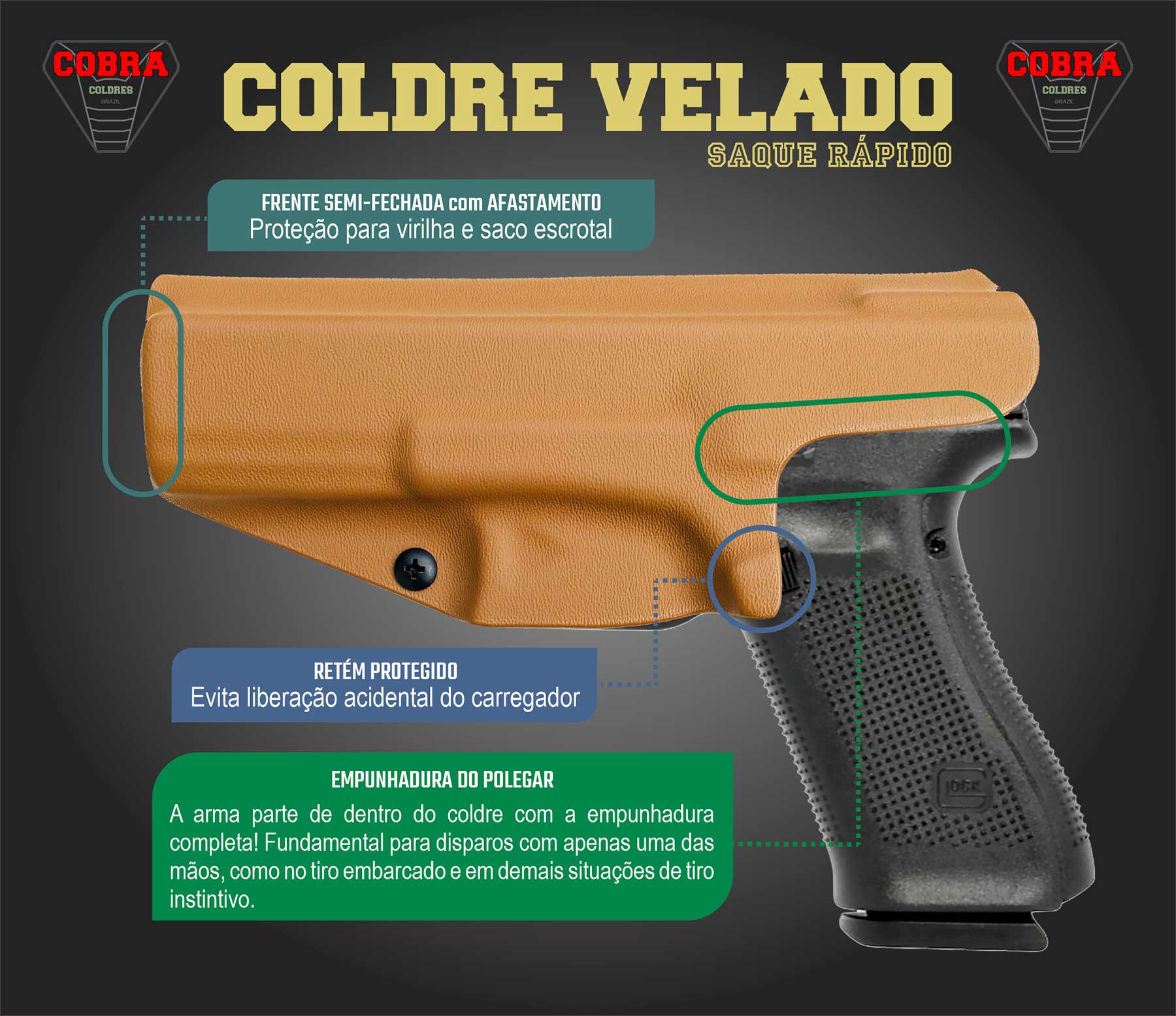 Coldre Cobra [Arex] [Delta] [9mm] [Rex Delta] - Saque Rápido Velado -  Kydex® 080