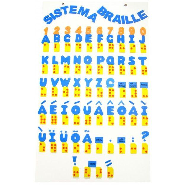 Braille Sistema Quadro E.V.A. 100 X 60 Cm  - Alegria Brinquedos