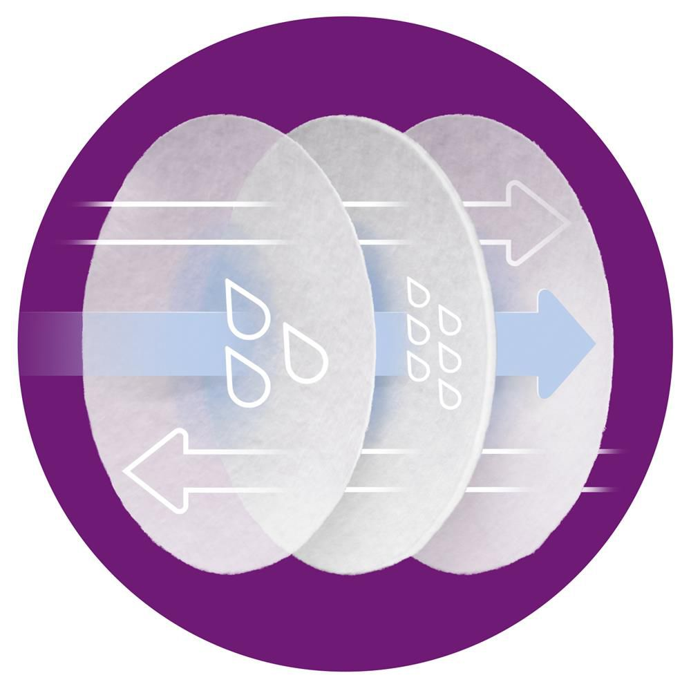 Absorventes para seios descartáveis – Philips Avent