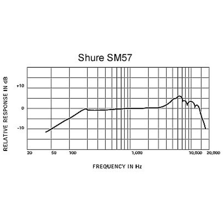 Microfone Shure SM57 LC Cardióide Dinâmico