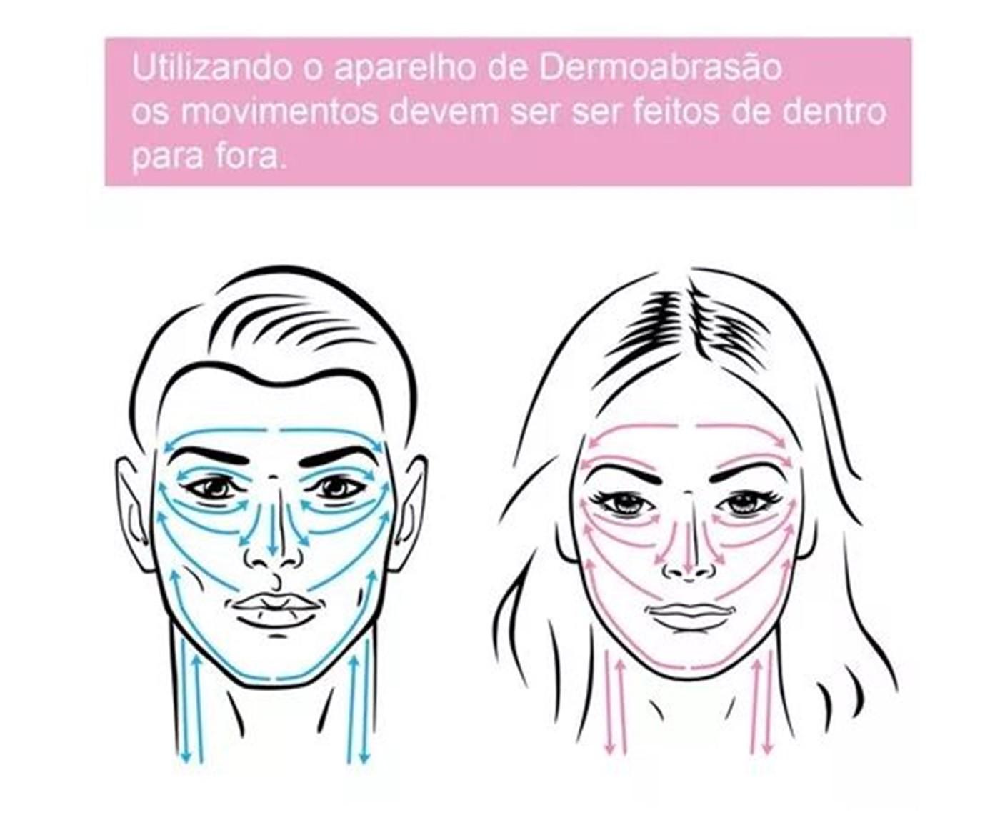 Aparelho Removedor de Espinhas e Cravos Poros Limpeza Facial Rosto