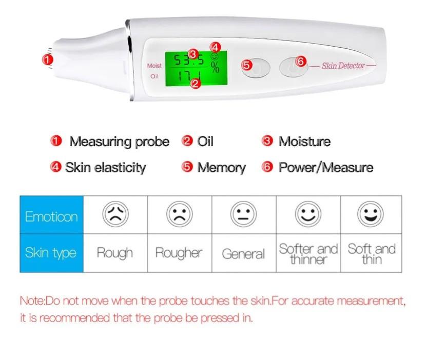 Precision Skin Oil Tester Device Detector Rosa