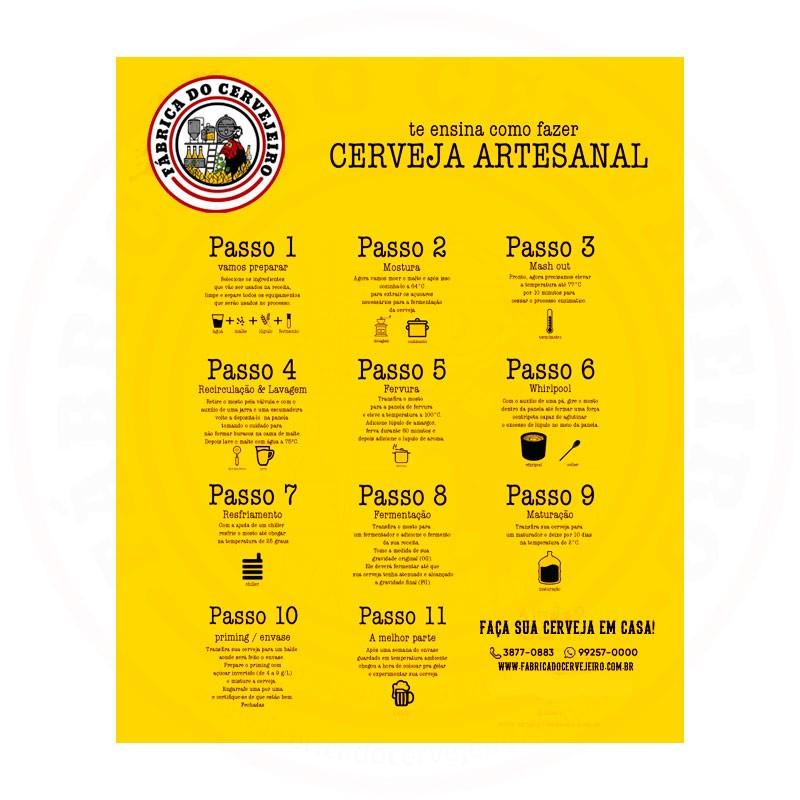 Quadro Decorativo Tema Como Fazer Cerveja Artesanal em 11 Passos