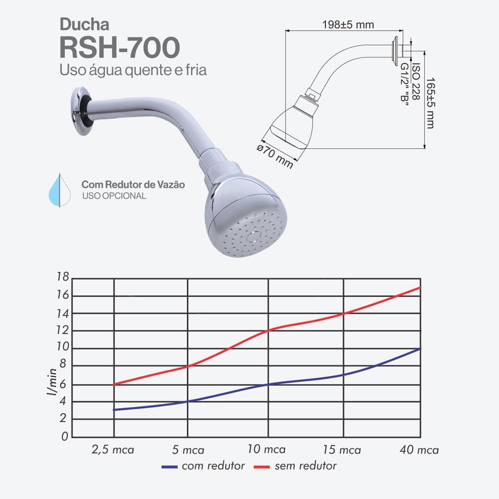 Ducha Para Aquecedor a Gás Rinnai - RSH-700