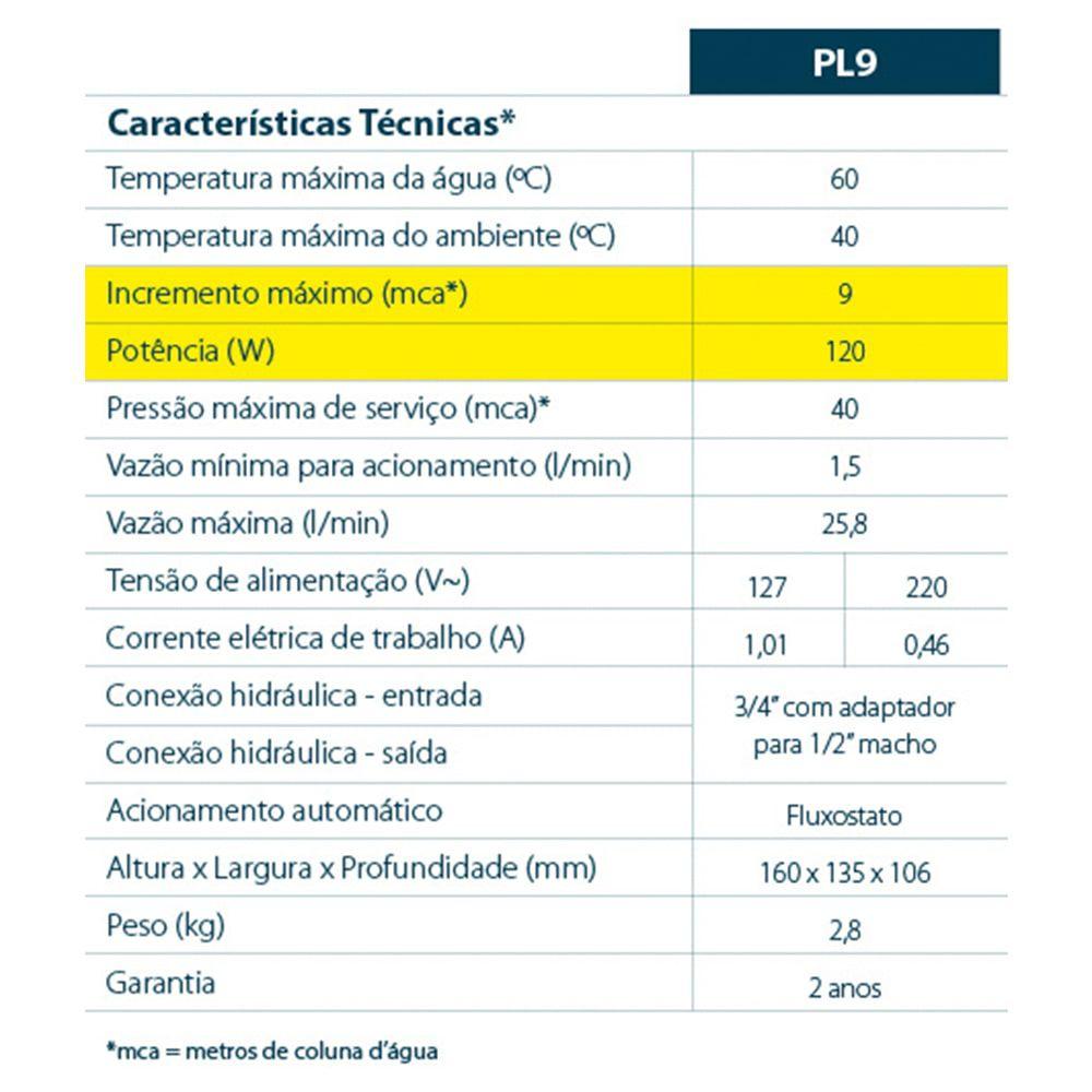 Pressurizador De Água Lorenzetti Pl9 127V
