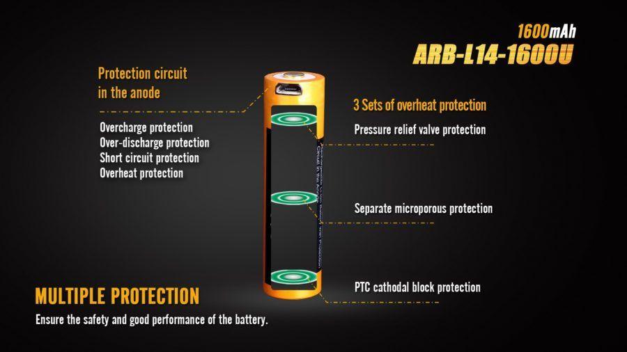 Bateria Recarregável Fenix - Formato 14500 1600 mAh