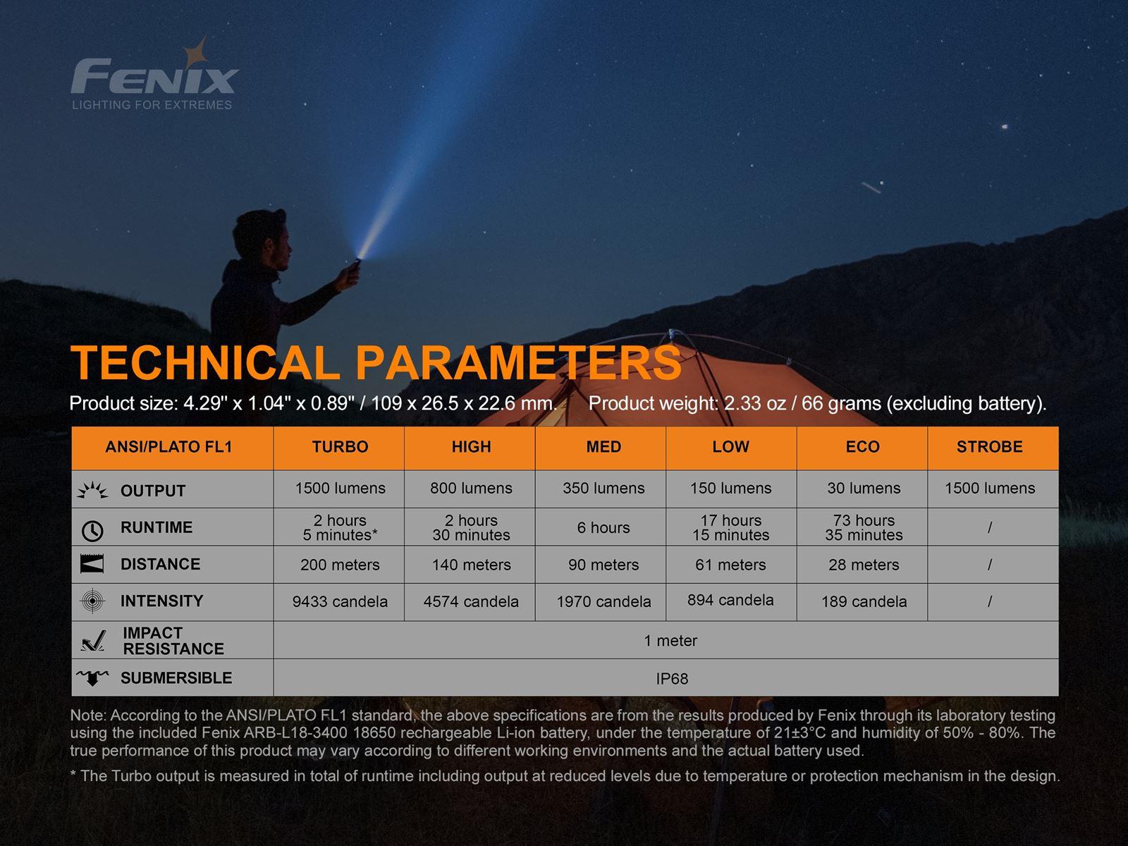 Lanterna Fenix E28R - 1500 Lumens