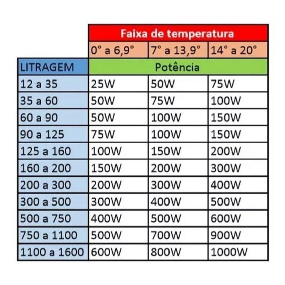 Termostato Aquecedor Jeneca AL-2201 110v