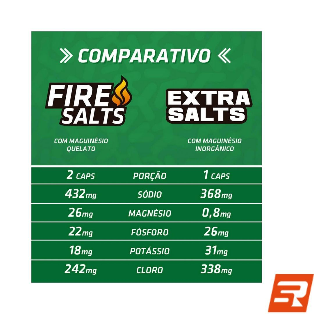Exceed Fire Salts - Cápsulas de Sal | ADVANCED NUTRITION