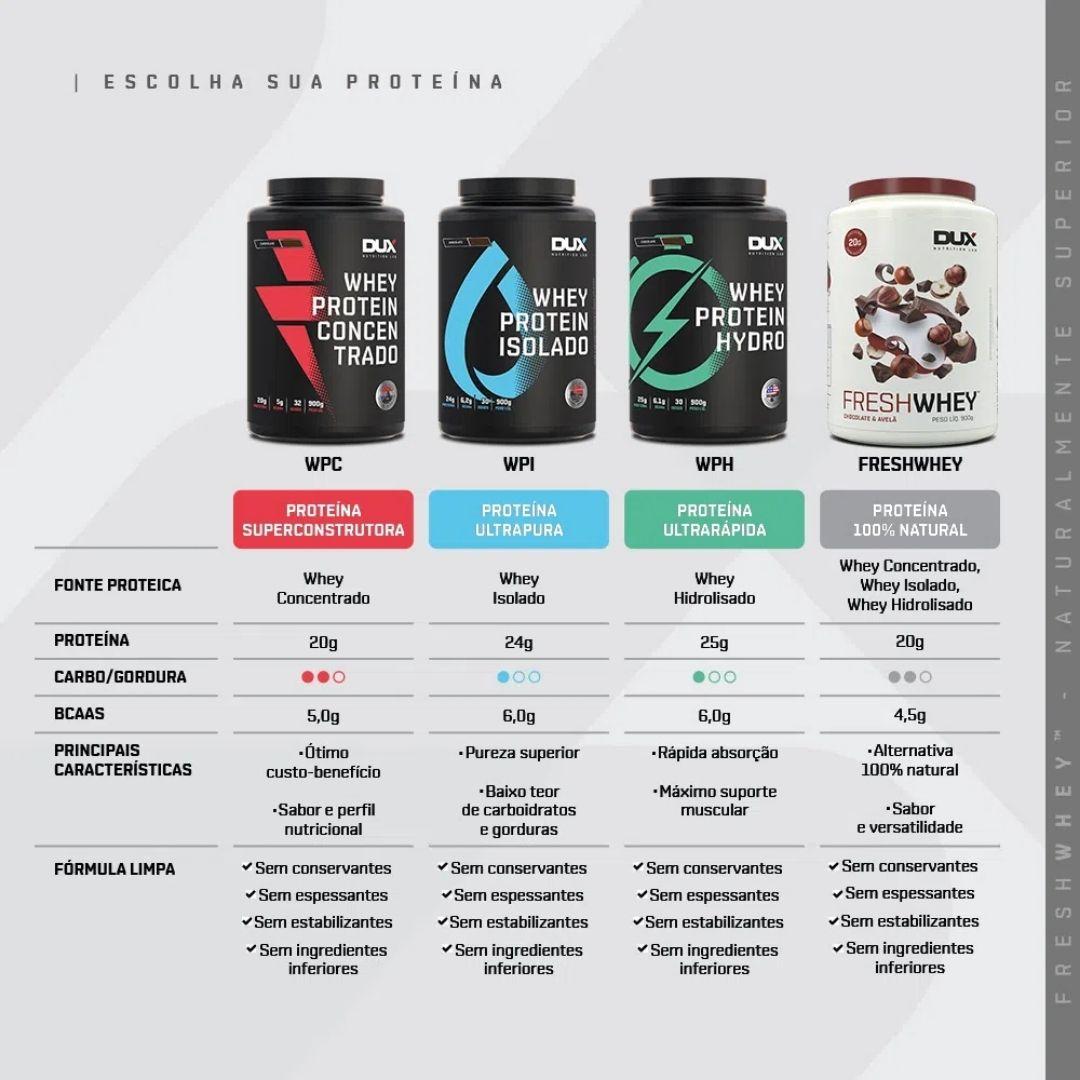 Fresh Whey Protein - Pote 900g | DUX