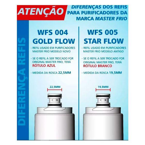 Filtro Refil Gold Flow ( Master Frio Rotulo Azul ) - Wfs 004