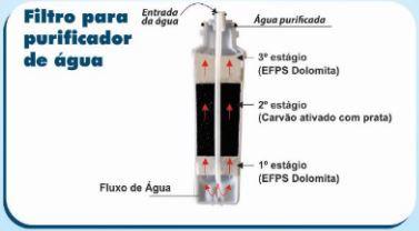 Filtro Refil Star Flow ( Master Frio Rótulo Branco ) - WFS 005