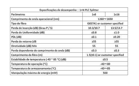SPLITTER OPTICO PLC 1*16 SC/APC COD 43-1 NP