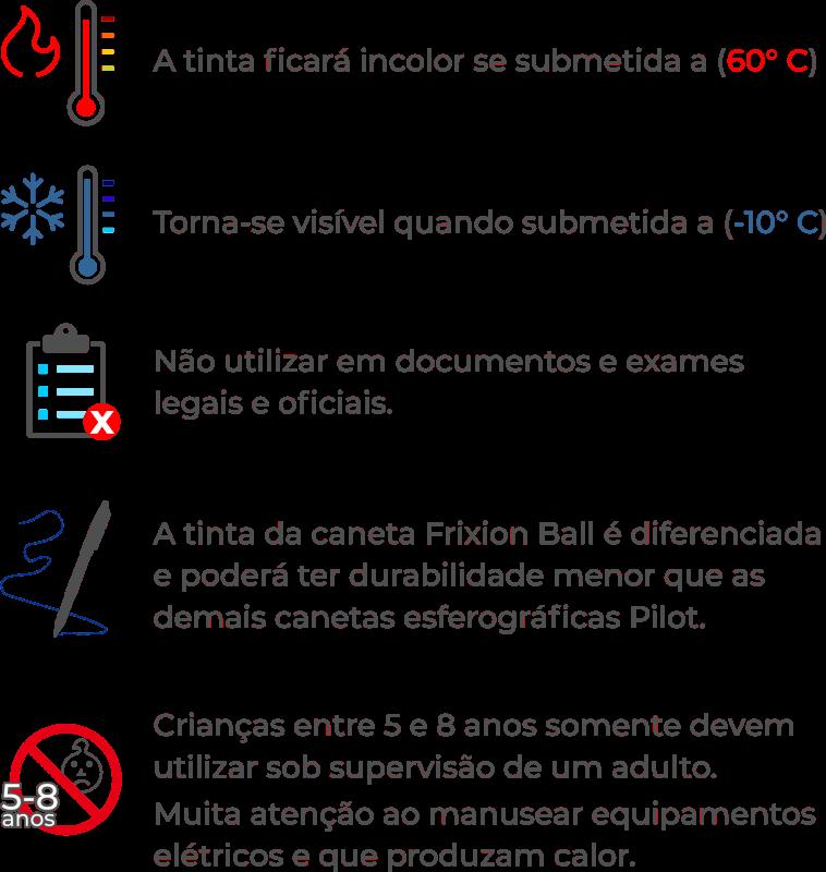 CONFIRA ALGUMAS INFORMAÇÕES IMPORTANTES SOBRE A CANETA QUE APAGA DA PILOT: