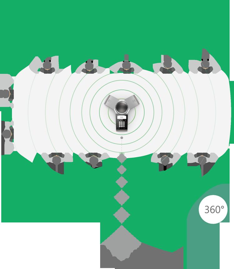CP920 - Audioconferência