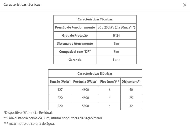 AQUECEDOR ELÉTRICO MAXI ULTRA PARA LAVATÓRIO/PIA 127V / 220V - LORENZETTI