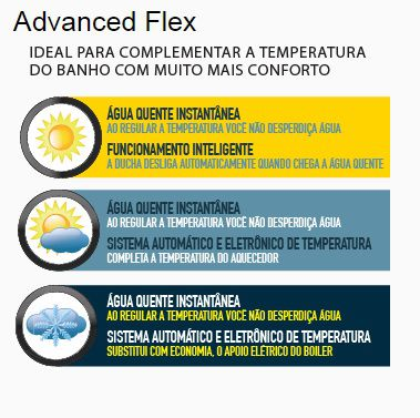 DUCHA ADVANCED FLEX BRANCO 220V 6000W - LORENZETTI
