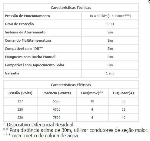 DUCHA FASHION 4 TEMPERATURAS BRANCA 110V / 220V - LORENZETTI