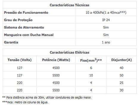 DUCHA RELAX 3 TEMPERATURAS BRANCA 110V / 220V - LORENZETTI
