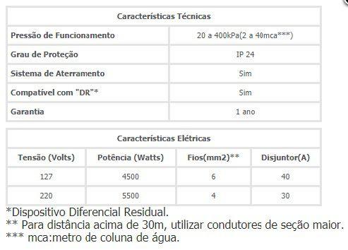 TORNEIRA ELETRICA VERSATIL 127V BRANCA 7550022 - LORENZETTI