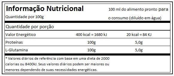 Glutapure  (200g)