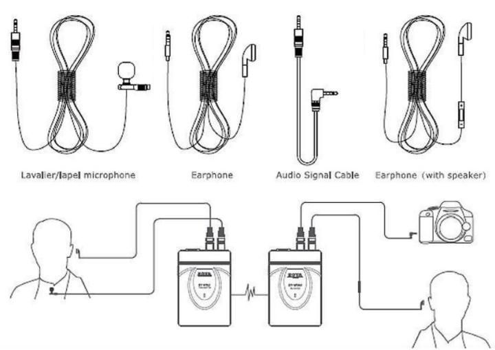 Microfone de Lapela Sem Fio Boya BY-WM5 para Câmeras DSLR e Filmadoras