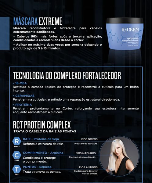 Redken Extreme - Strength Builder Plus Máscara Capilar 250ml