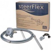 Kit de Direção 12 pés Pretech com Caixa, Cabo e Bezel Modelo SteerFlex 3000 Geração II
